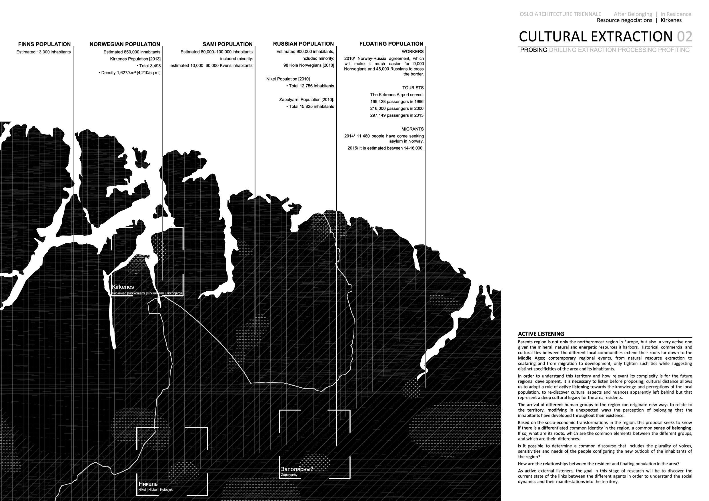 cultural-extraction_kirkenes-002
